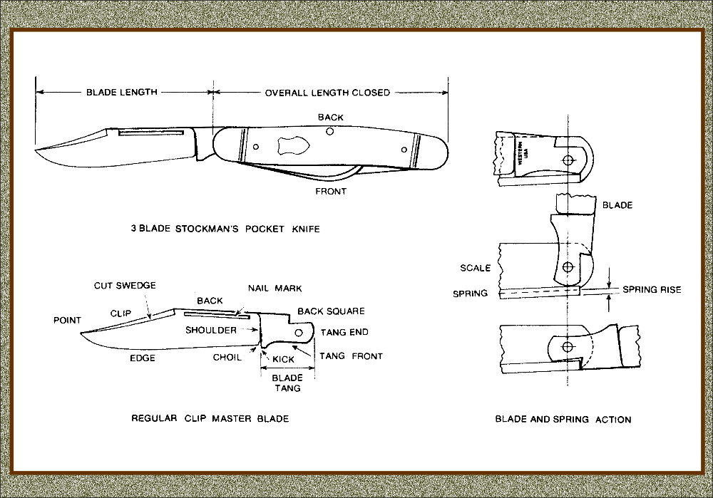 Friction Folder Hardware - Beginners Place
